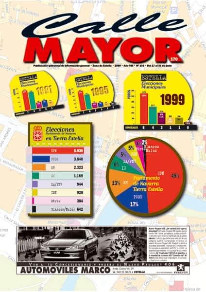 CALLE MAYOR 170 – ELECCIONES PARLAMENTO DE NAVARRA EN TIERRA ESTELLA