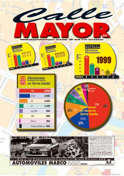 portada-170-revista-calle-mayor.jpg